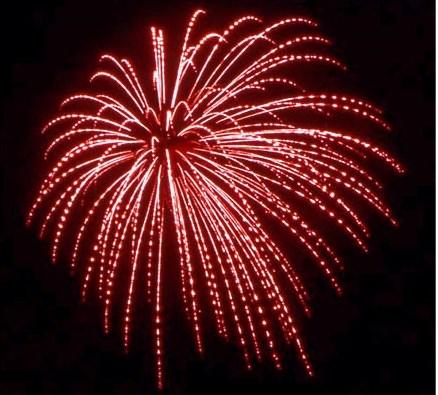 Display Fireworks Glossary